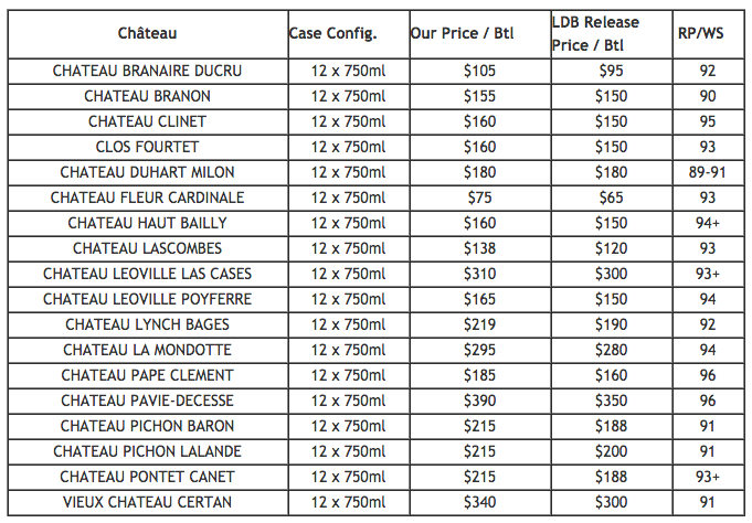 beer store prices top 2011 bordeaux releases below bc liquor prices 10097